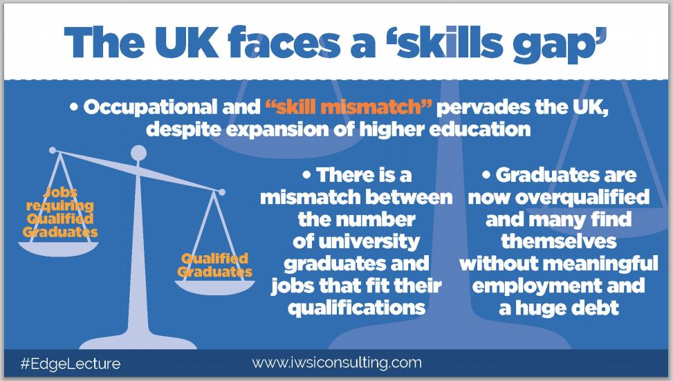 NW Skills Gap