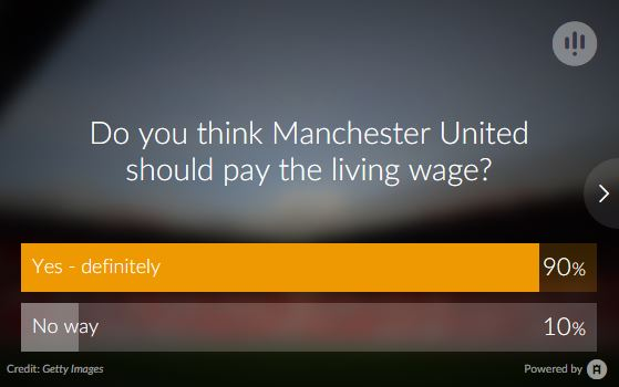 The Independent found that 90% of their readers think Man Utd should pay the Living Wage