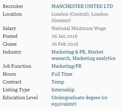Man Utd salary details
