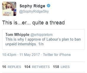 Ridge Whipple snip